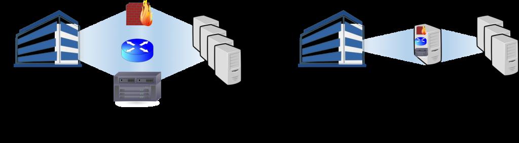 NFV-graphics