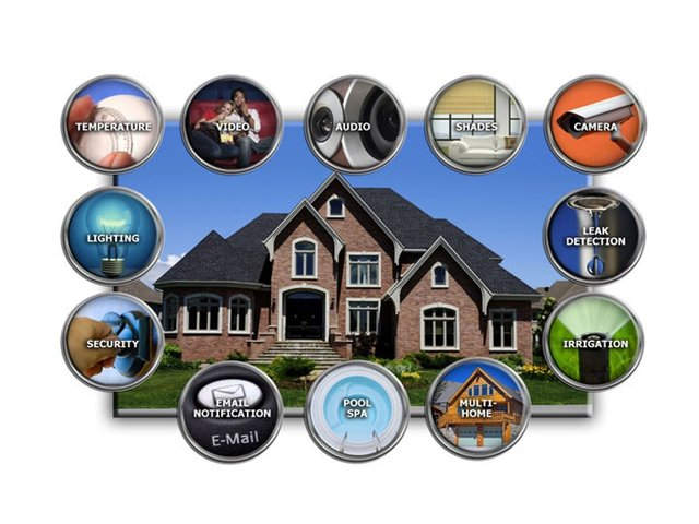 rsz_home_automation