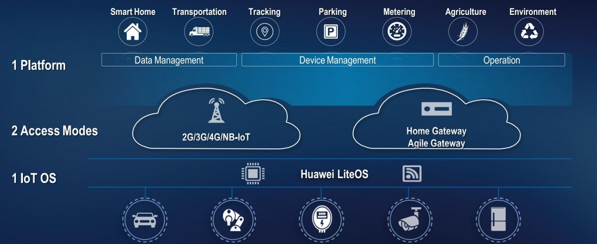 Huawei-1-2-1-1200x492