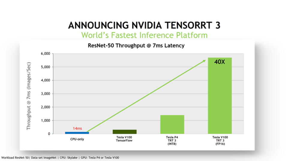 NVIDIA Targets Next AI Frontiers: Inference And China | Moor
