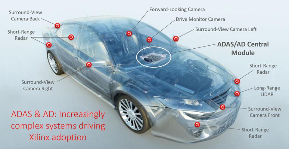 Sensorik im modernen Auto.
